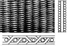 綾畳織金網